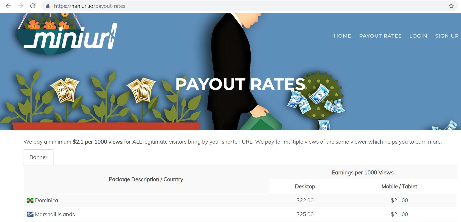 Miniurl Payout rates