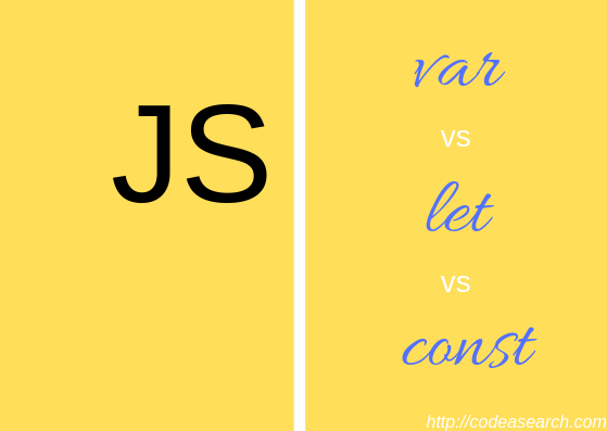 Difference between var and let and const in JavaScript